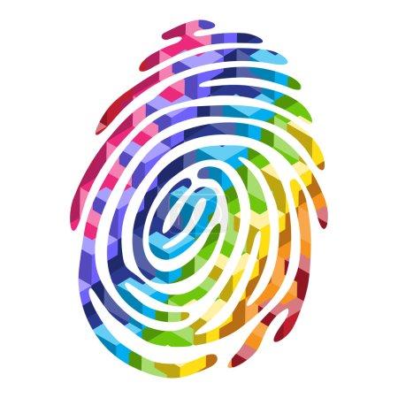 color fingerprint