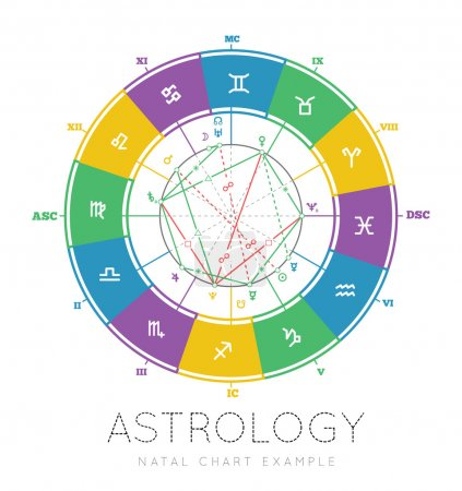Illustration for Astrology vector background. Example of the natal chart the planets in the houses and aspects between them - Royalty Free Image