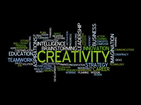 Conceptual text word cloud metaphor for creative, ...