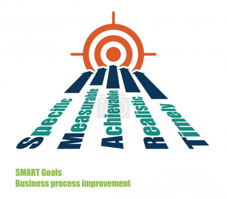 SMART goals business improvement