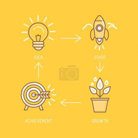 Illustration pour Élément d'infographie vectorielle et illustration conceptuelle dans un style linéaire à la mode - étapes du développement de l'entreprise de l'idée au démarrage, de la croissance à la réalisation - icônes et signes de ligne - image libre de droit