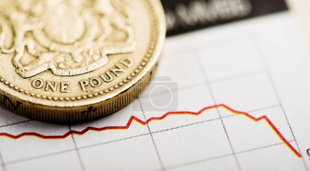 Rate of pound sterling