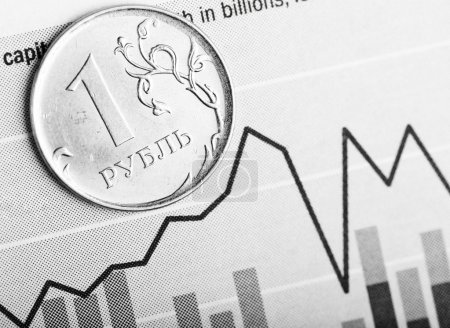 Ruble coin on fluctuating graph