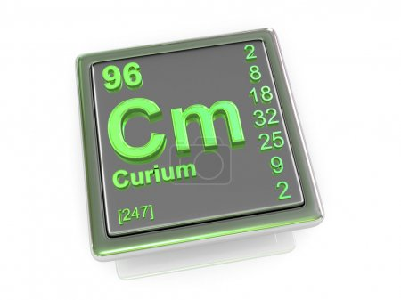 Curium. Chemical element.
