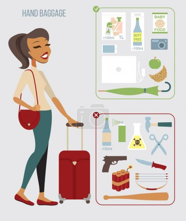Illustration for Permitted and prohibited items in hand baggage on the flight - Royalty Free Image