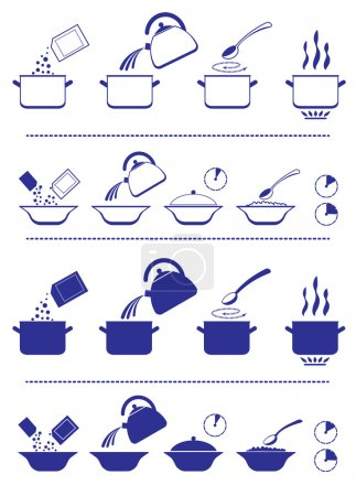 Instructions of a cooking