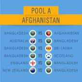 World Cup 2015 Pool A Afghanistan Cricket match schedule versus other countries
