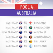 Australia Pool A World Cup 2015 match schedule versus other countries