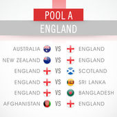Cricket World Cup 2015 match schedule of England