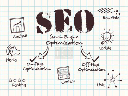Search Engine Optimization infographic layout.