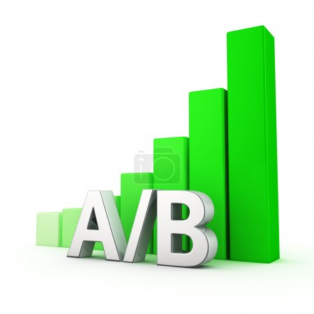 Growth of AB