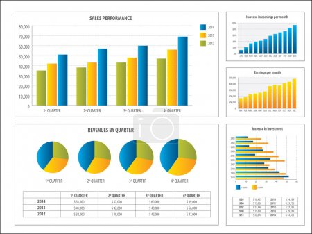 Report with financial investment chart