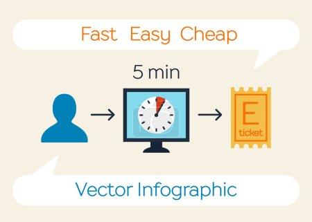 Illustration pour Acheter des billets en ligne infographie. Design plat Vector - image libre de droit