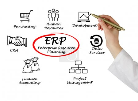 Photo for Enterprise Resource Planning - Royalty Free Image