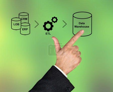 Photo pour Traitement des données - image libre de droit