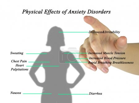 Photo for Physical Effects of Anxiety Disorder - Royalty Free Image