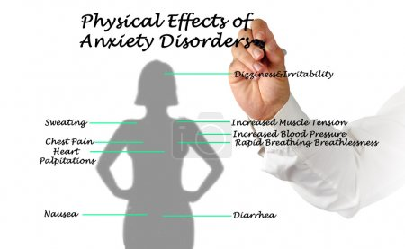 Photo for Physical Effects of Anxiety Disorders - Royalty Free Image