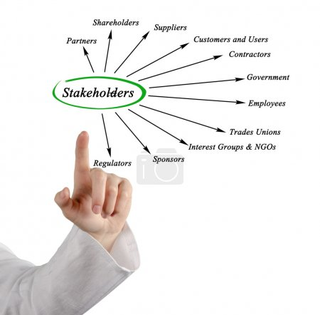 Photo for Stakeholders - Royalty Free Image