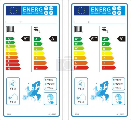 New energy rating graph label
