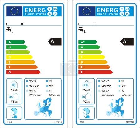 Heat pump water heaters new energy rating graph la...