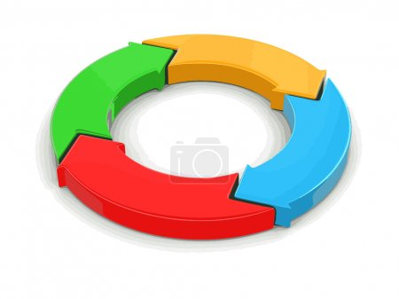 Vector image of Circular Graph