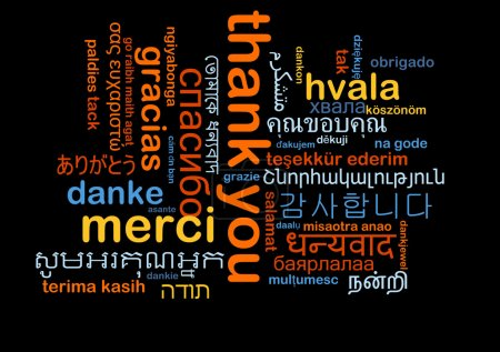 Thank you multilanguage wordcloud background concept