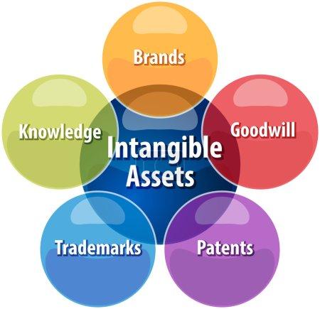 Business strategy concept infographic diagram illu...