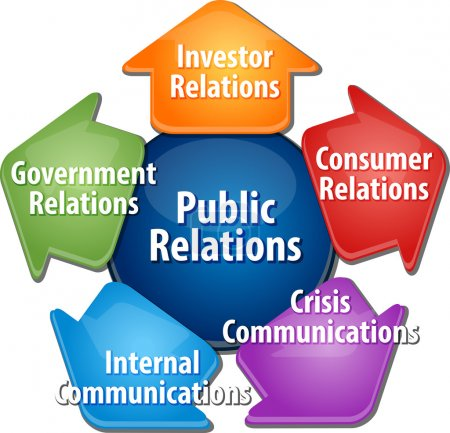 Public relations business diagram illustration