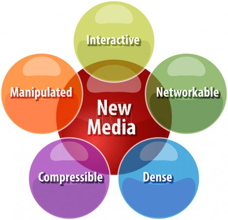 New media business diagram illustration