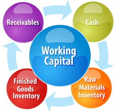 Working capital business diagram illustration