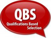 Qbs Akronym Wort Rede Blase Abbildung
