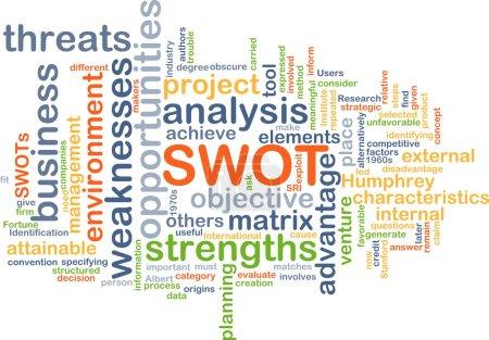 Strengths weakness opportunities threats SWOT background concept