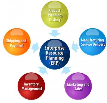 Enterprise Resource Planning business diagram illustration