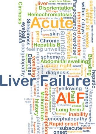 Acute liver failure ALF background concept