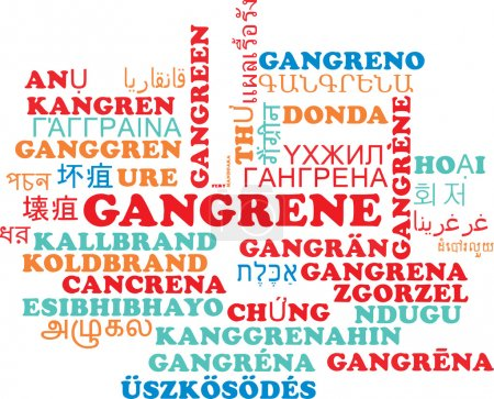 Gangrene multilanguage wordcloud background concept