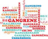 Gangrene multilanguage wordcloud background concept