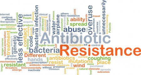 Antibiotic resistance background concept