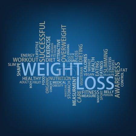 Weight loss Tag Cloud