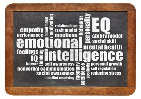 Photo for Emotional intelligence (EQ) word cloud on an isolated vintage blackboard - Royalty Free Image