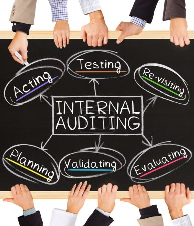 INTERNAL AUDITING concept
