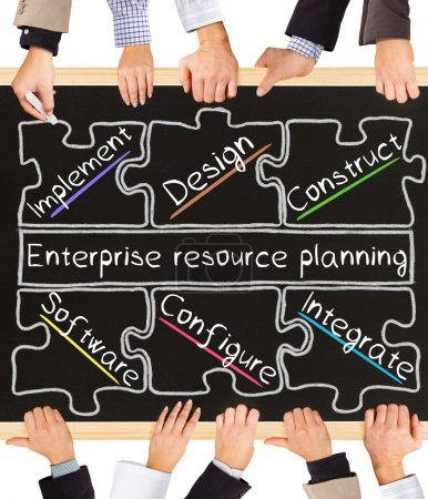 Photo for Photo of business hands holding blackboard and writing E-Enterprise Resource Planning diagram - Royalty Free Image