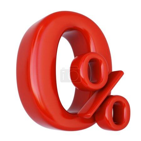 Symbol of zero percent