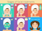 Stages of facial treatments