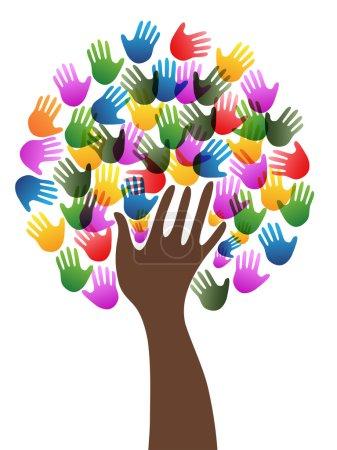 Hands tree background