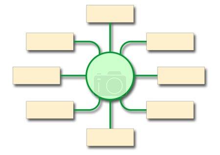 Photo pour Organigramme montre la structure de l'entreprise - image libre de droit
