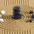 Japanese ZEN garden in sand and stones of yin and yang