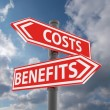 Two road signs - costs vs. benefits...