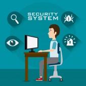 Návrh systému zabezpečení