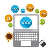 Programovací jazyk designu