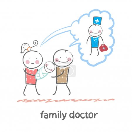 Family thinks about the family doctor